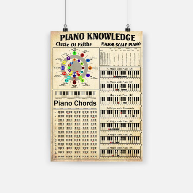 Original Piano knowledge circle of fifths piano chords major scale piano poster