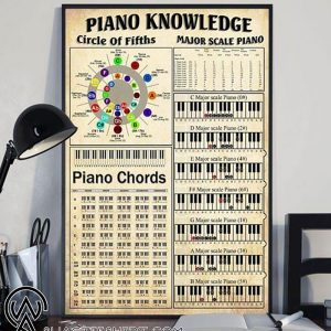Piano knowledge circle of fifths piano chords major scale piano poster