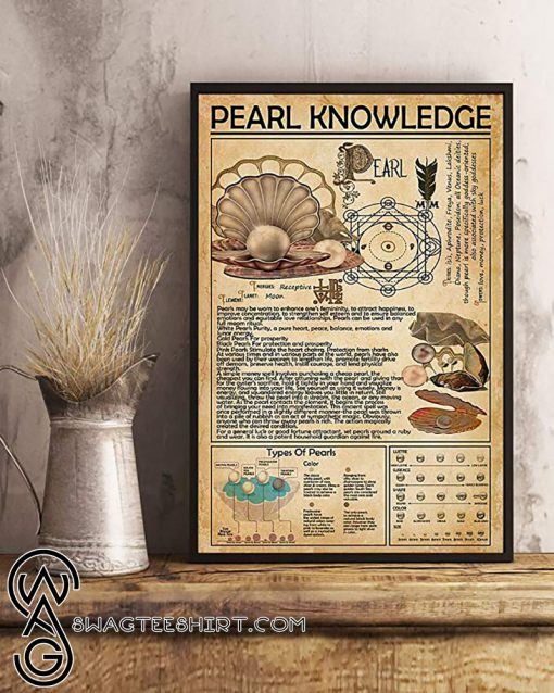 Pearl knowledge poster