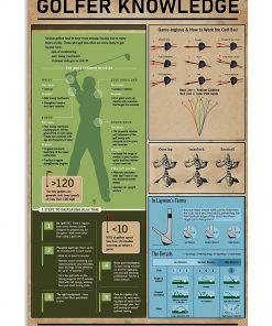 vintage golf golfer knowledge poster 1