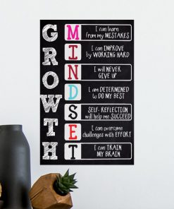 growth i can learn from my mistakes i can train my brain poster 4